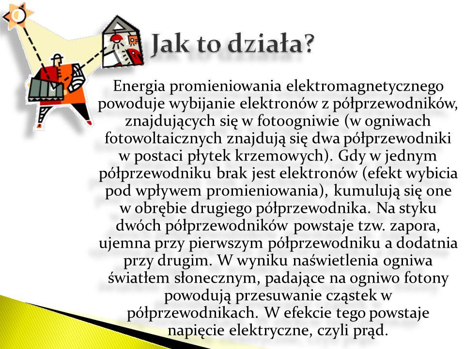 Energia promieniowania elektromagnetycznego powoduje wybijanie elektronów z półprzewodników, znajdujących się w fotoogniwie (w ogniwach fotowoltaiczny