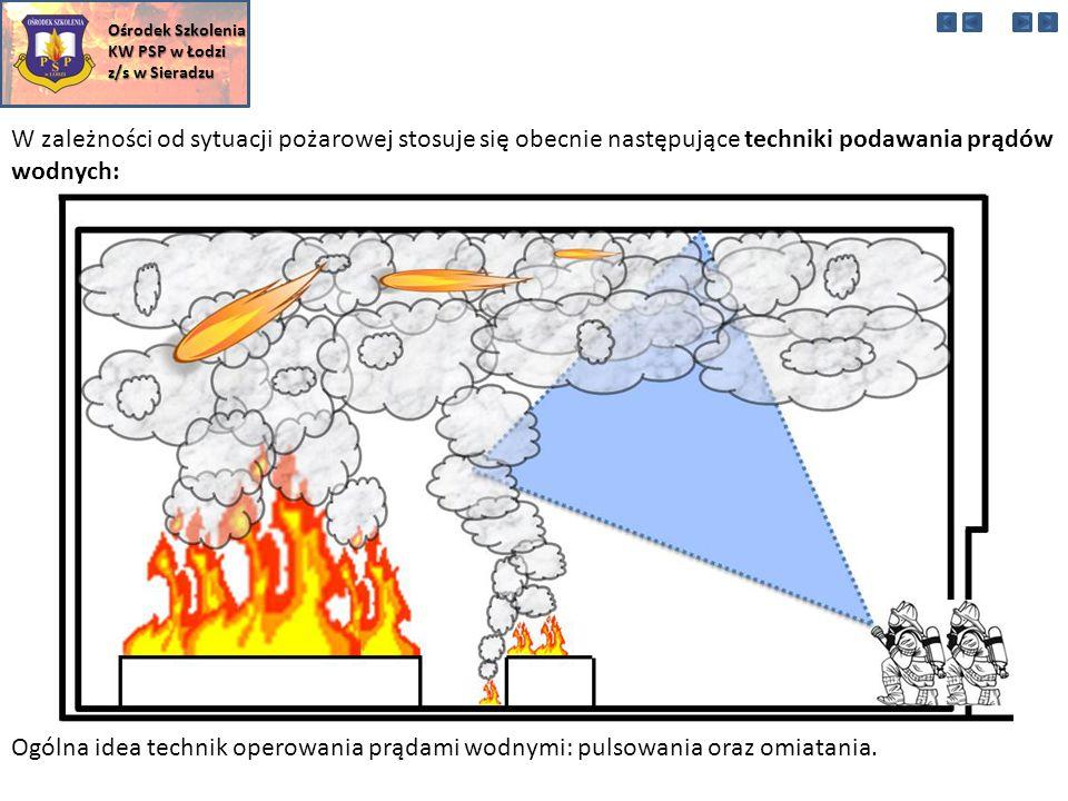 W zależności od sytuacji pożarowej stosuje się obecnie następujące techniki podawania prądów wodnych: Ośrodek Szkolenia KW PSP w Łodzi z/s w Sieradzu Ogólna idea technik operowania prądami wodnymi: pulsowania oraz omiatania.