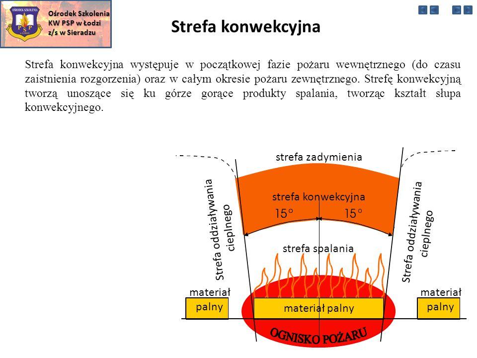 Strefa oddziaływania cieplnego to część przestrzeni wokół strefy spalania, w której wydzielające się ciepło stwarza niebezpieczeństwo zmian w sytuacji pożarowej i zagrożenie dla ludzi.