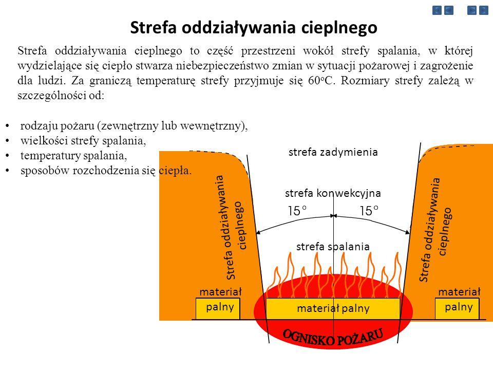 Strefa zadymienia to przestrzeń wypełniona dymem (gazowe produkty spalania materiałów organicznych, w których rozproszone są cząsteczki stałe i ciekłe procesu spalania).