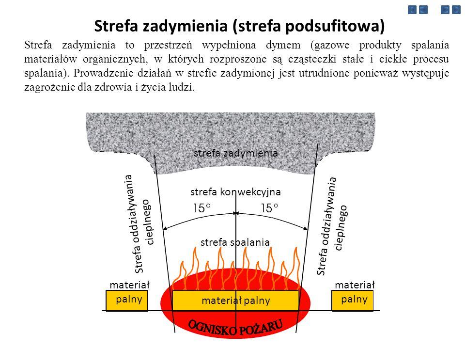 Ośrodek Szkolenia KW PSP w Łodzi z/s w Sieradzu Prawidłowe wykonanie techniki podawania mgły wodnej - odpowiedni kąt natarcia i rozproszenia prądu wodnego oraz asekuracja przez drugiego członka roty gaśniczej.