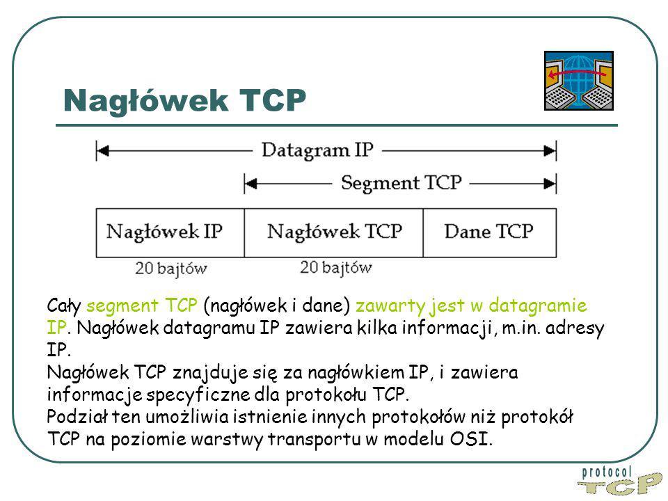 Nagłówek TCP Cały segment TCP (nagłówek i dane) zawarty jest w datagramie IP.