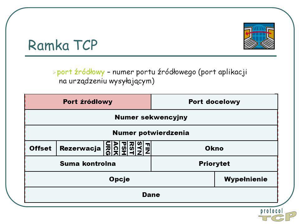 Ramka TCP Port źródłowy Port docelowy Numer sekwencyjny Dane Okno PriorytetSuma kontrolna Numer potwierdzenia WypełnienieOpcje Offset FIN Rezerwacja SYN RST PSH ACK URG  p port źródłowy – numer portu źródłowego (port aplikacji na urządzeniu wysyłającym)