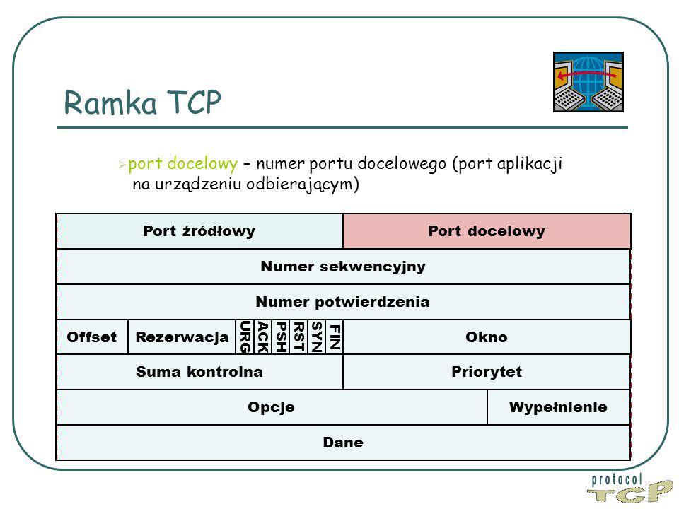Ramka TCP Port źródłowy Port docelowy Numer sekwencyjny Dane Okno PriorytetSuma kontrolna Numer potwierdzenia WypełnienieOpcje Offset FIN SYN RST PSH ACK URG  p port docelowy – numer portu docelowego (port aplikacji na urządzeniu odbierającym) Rezerwacja
