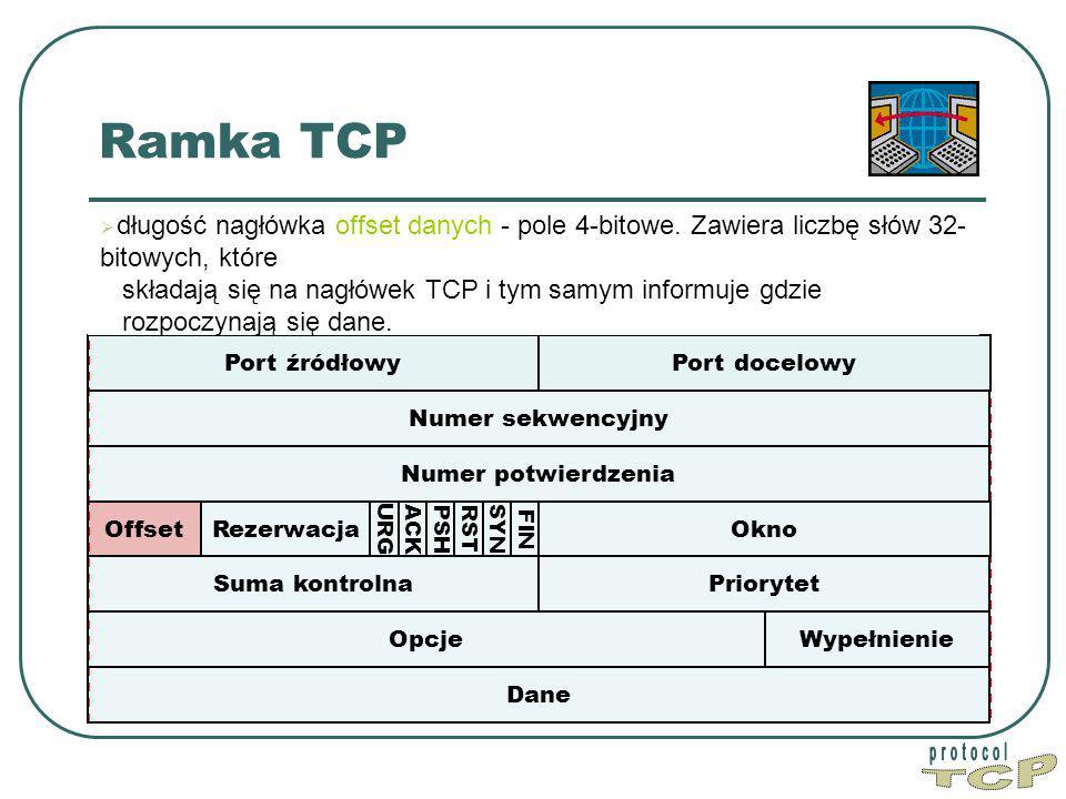 Ramka TCP Port źródłowy Port docelowy Numer sekwencyjny Dane Okno PriorytetSuma kontrolna Numer potwierdzenia WypełnienieOpcje Offset FIN SYN RST PSH ACK URG  długość nagłówka offset danych - pole 4-bitowe.