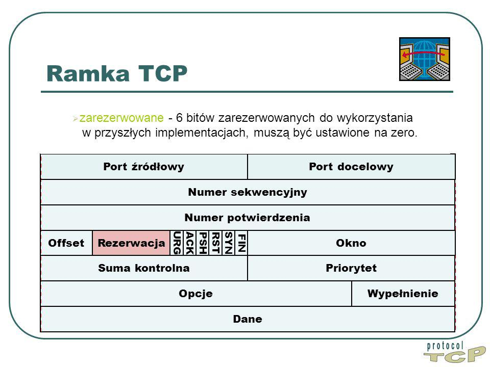 Ramka TCP Port źródłowy Port docelowy Numer sekwencyjny Dane Okno PriorytetSuma kontrolna Numer potwierdzenia WypełnienieOpcje Offset FIN SYN RST PSH ACK URG  z zarezerwowane - 6 bitów zarezerwowanych do wykorzystania w przyszłych implementacjach, muszą być ustawione na zero.