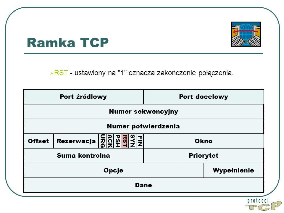 Ramka TCP Port źródłowy Port docelowy Numer sekwencyjny Dane Okno PriorytetSuma kontrolna Numer potwierdzenia WypełnienieOpcje Offset FIN SYN RST PSH ACK URG  RST - ustawiony na 1 oznacza zakończenie połączenia.