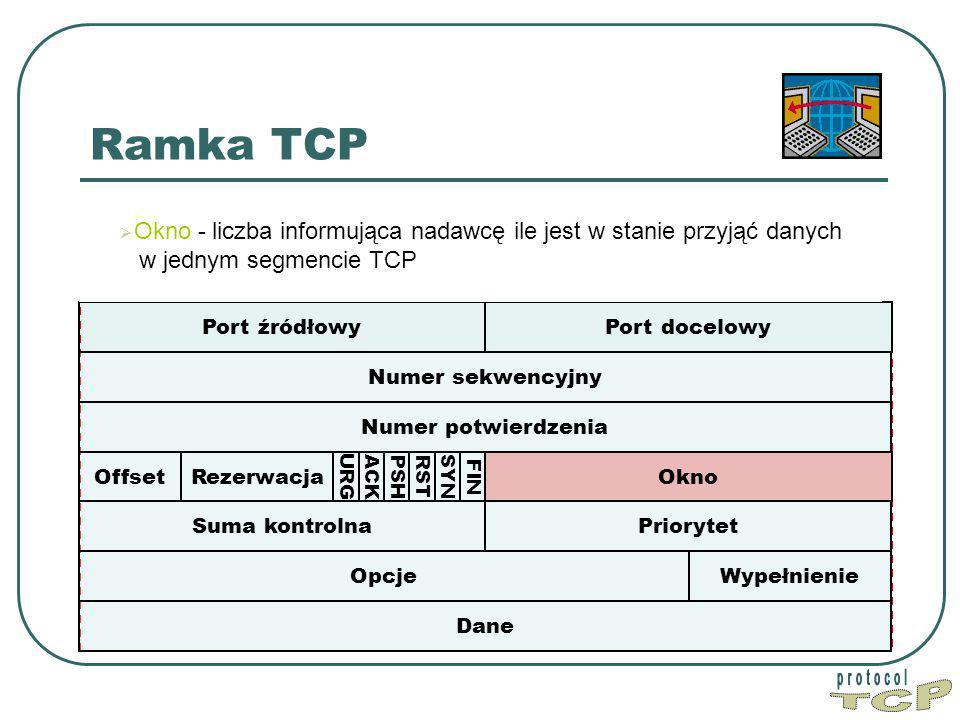 Ramka TCP Port źródłowy Port docelowy Numer sekwencyjny Dane Okno PriorytetSuma kontrolna Numer potwierdzenia WypełnienieOpcje Offset FIN SYN RST PSH ACK URG  Okno - liczba informująca nadawcę ile jest w stanie przyjąć danych w jednym segmencie TCP Rezerwacja