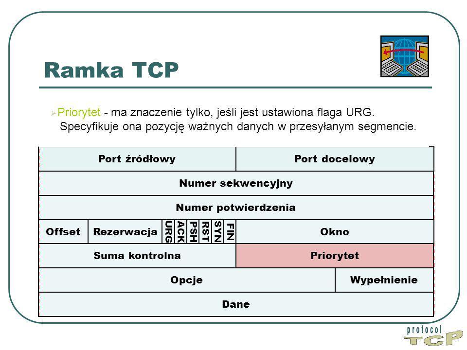 Ramka TCP Port źródłowy Port docelowy Numer sekwencyjny Dane Okno PriorytetSuma kontrolna Numer potwierdzenia WypełnienieOpcje Offset FIN SYN RST PSH ACK URG  Priorytet - ma znaczenie tylko, jeśli jest ustawiona flaga URG.