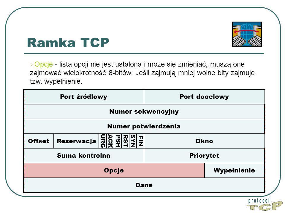 Ramka TCP Port źródłowy Port docelowy Numer sekwencyjny Dane Okno PriorytetSuma kontrolna Numer potwierdzenia WypełnienieOpcje Offset FIN SYN RST PSH ACK URG  Opcje - lista opcji nie jest ustalona i może się zmieniać, muszą one zajmować wielokrotność 8-bitów.