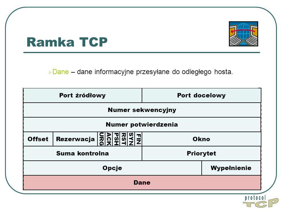 Ramka TCP Port źródłowy Port docelowy Numer sekwencyjny Dane Okno PriorytetSuma kontrolna Numer potwierdzenia WypełnienieOpcje Offset FIN SYN RST PSH ACK URG  D Dane – dane informacyjne przesyłane do odległego hosta.