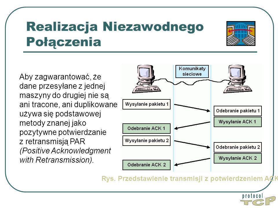 Realizacja Niezawodnego Połączenia Aby zagwarantować, że dane przesyłane z jednej maszyny do drugiej nie są ani tracone, ani duplikowane używa się podstawowej metody znanej jako pozytywne potwierdzanie z retransmisją PAR (Positive Acknowledgment with Retransmission).