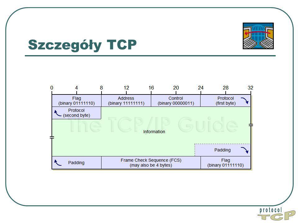 Szczegóły TCP