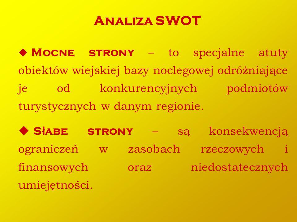 Analiza SWOT  Mocne strony – to specjalne atuty obiektów wiejskiej bazy noclegowej odróżniające je od konkurencyjnych podmiotów turystycznych w danym