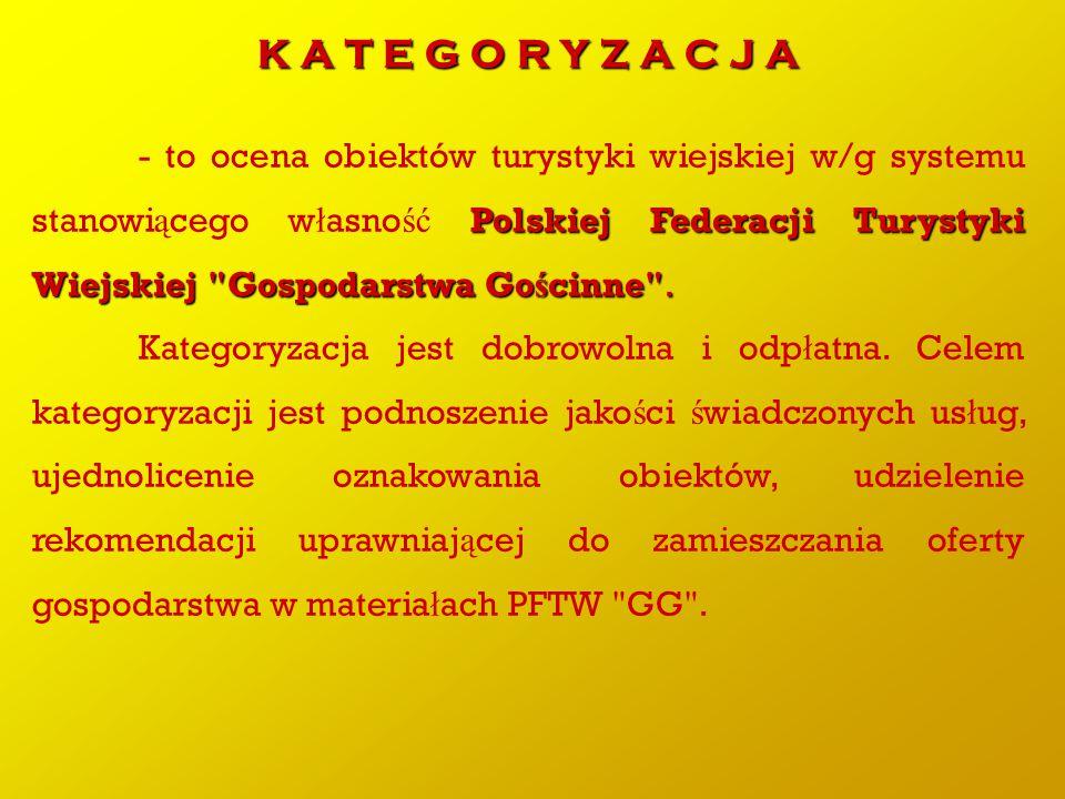 K A T E G O R Y Z A C J A Polskiej Federacji Turystyki Wiejskiej