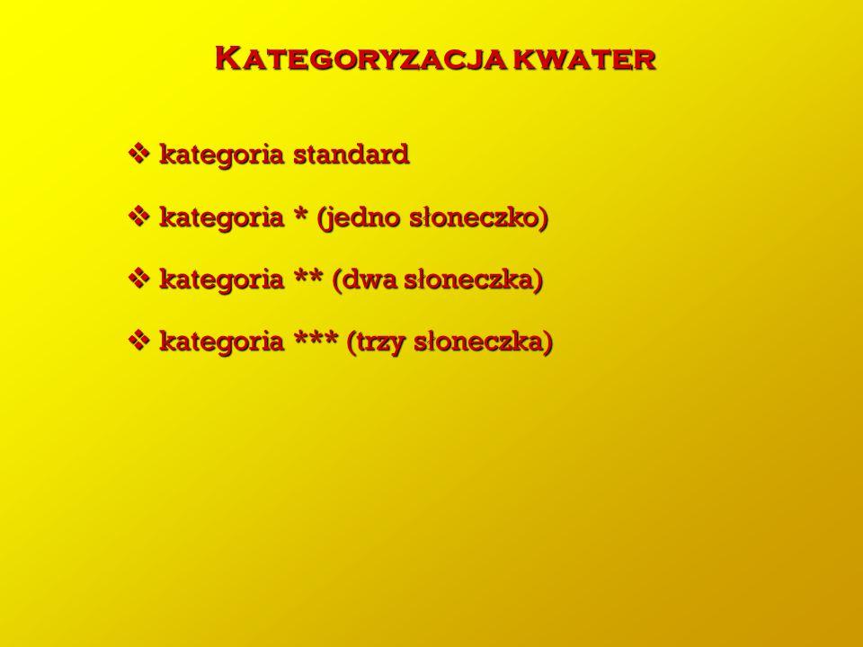 Kategoryzacja kwater  kategoria standard  kategoria * (jedno s ł oneczko)  kategoria ** (dwa s ł oneczka)  kategoria *** (trzy s ł oneczka)