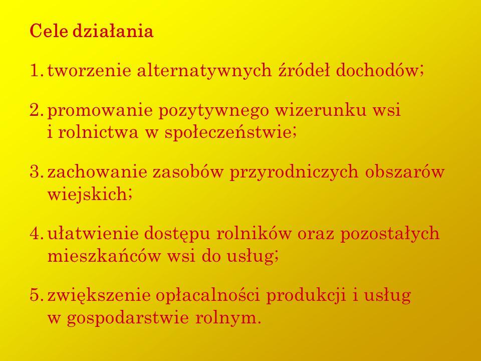 Cele działania 1.tworzenie alternatywnych źródeł dochodów; 2.promowanie pozytywnego wizerunku wsi i rolnictwa w społeczeństwie; 3.zachowanie zasobów p