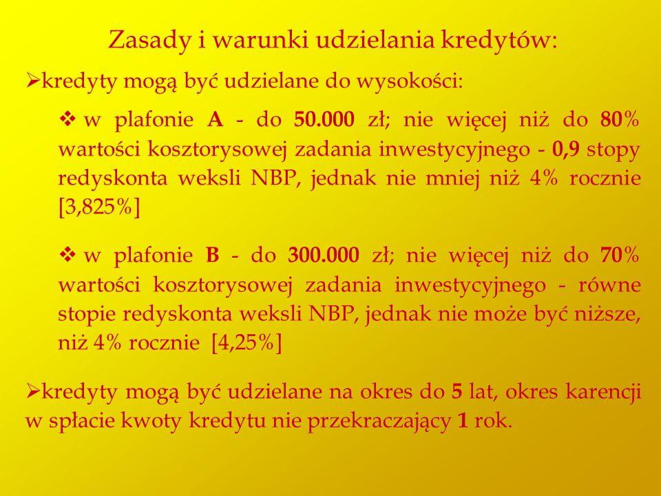 Zasady i warunki udzielania kredytów:  kredyty mogą być udzielane do wysokości:  w plafonie A - do 50.000 zł; nie więcej niż do 80 % wartości koszto