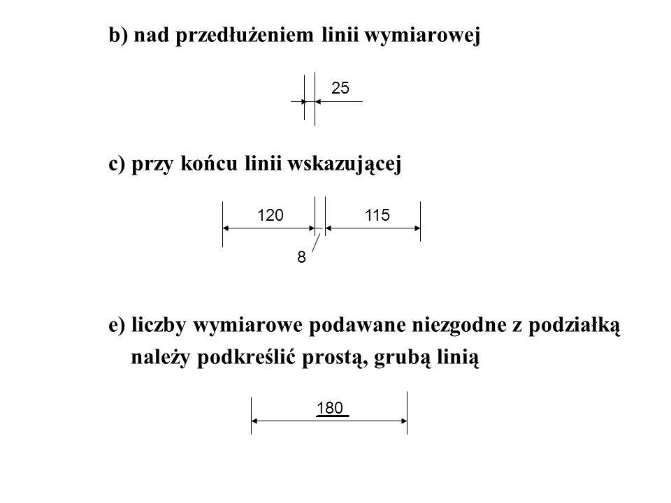 b) nad przedłużeniem linii wymiarowej c) przy końcu linii wskazującej e) liczby wymiarowe podawane niezgodne z podziałką należy podkreślić prostą, gru