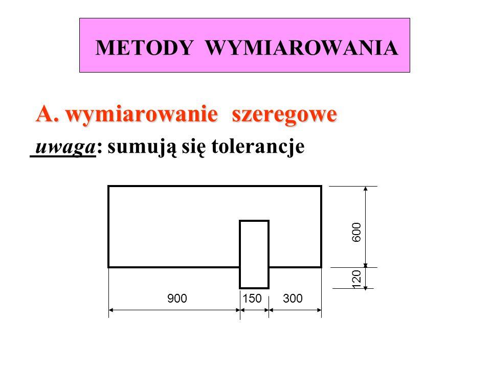 METODY WYMIAROWANIA A. wymiarowanie szeregowe uwaga: sumują się tolerancje 900 150 300 120 600