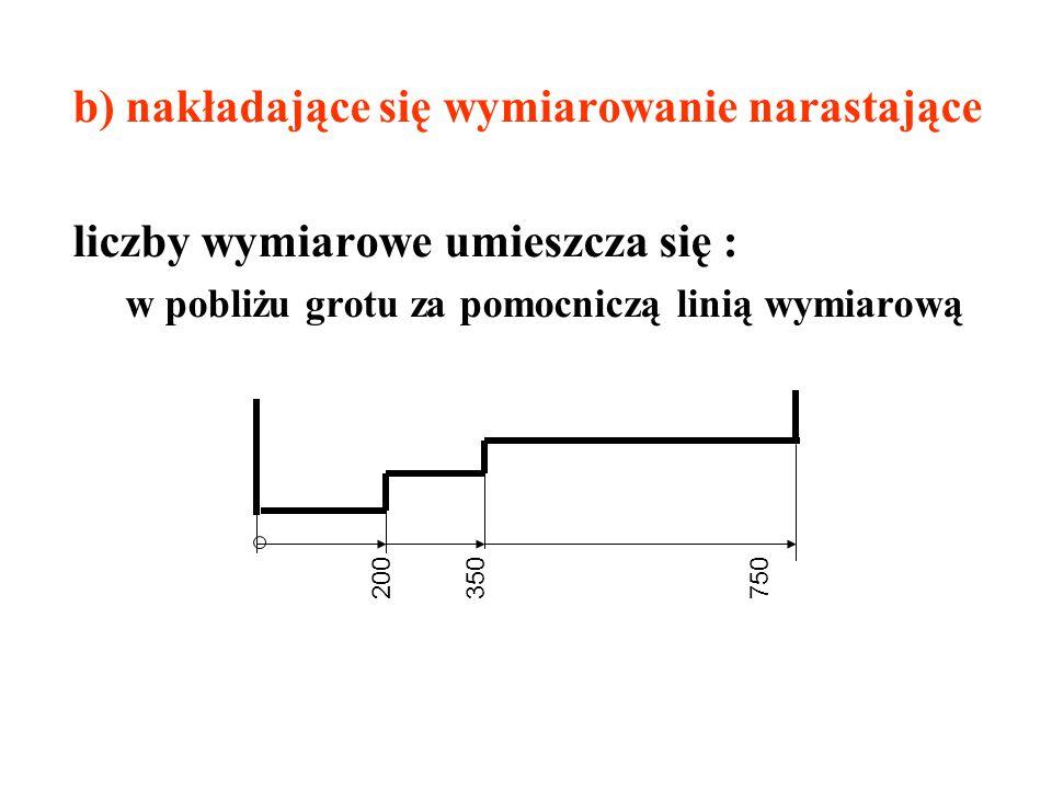 b) nakładające się wymiarowanie narastające liczby wymiarowe umieszcza się : w pobliżu grotu za pomocniczą linią wymiarową 200 350 750