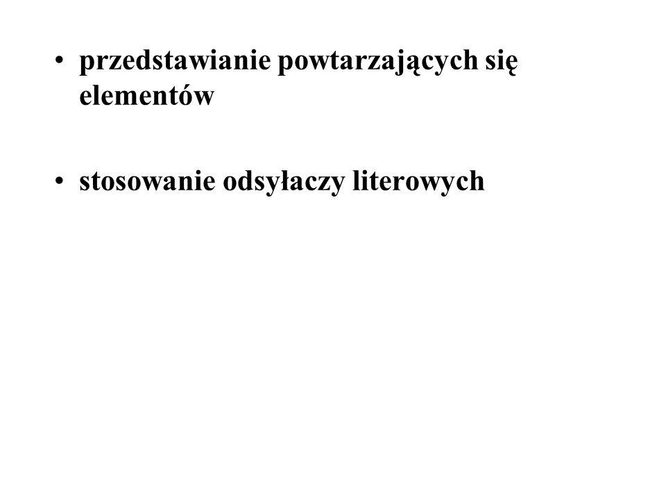 przedstawianie powtarzających się elementów stosowanie odsyłaczy literowych