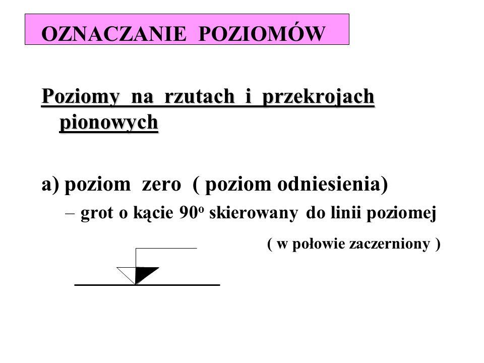 OZNACZANIE POZIOMÓW Poziomy na rzutach i przekrojach pionowych a) poziom zero ( poziom odniesienia) –grot o kącie 90 o skierowany do linii poziomej (