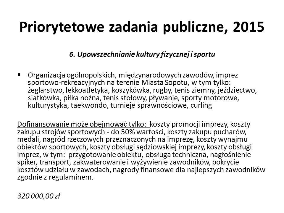 Priorytetowe zadania publiczne, 2015 6.