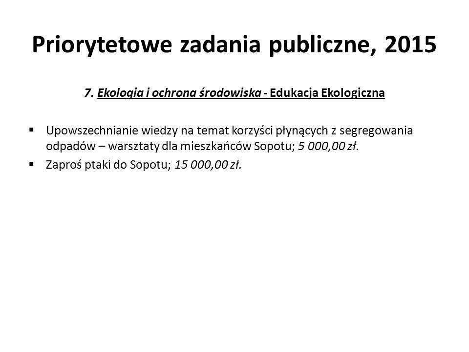 Priorytetowe zadania publiczne, 2015 7.