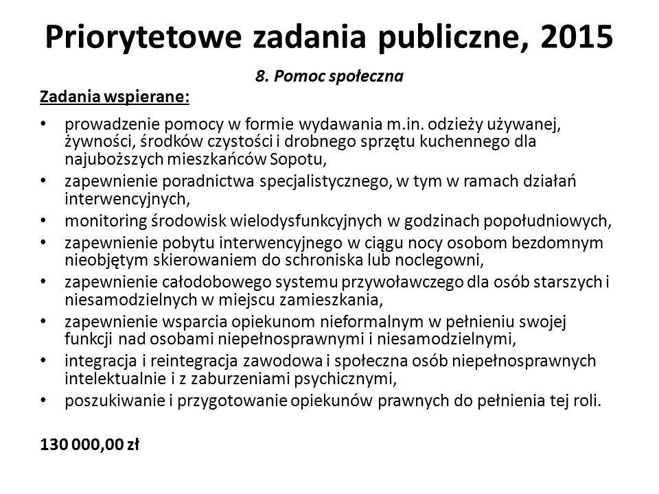 Priorytetowe zadania publiczne, 2015 8.