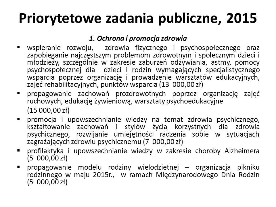 Priorytetowe zadania publiczne, 2015 1.