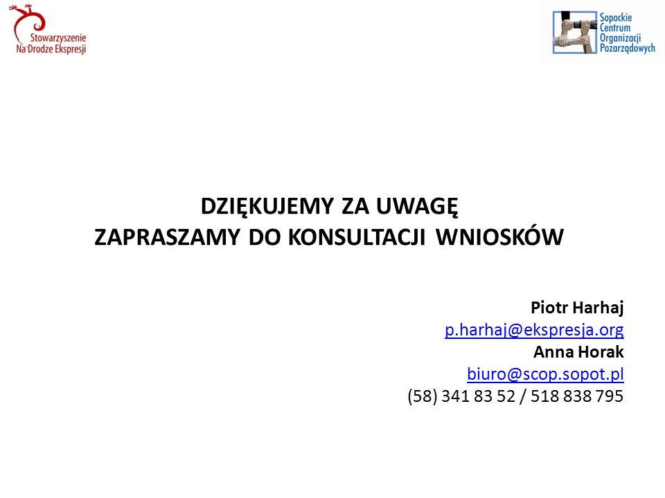 DZIĘKUJEMY ZA UWAGĘ ZAPRASZAMY DO KONSULTACJI WNIOSKÓW Piotr Harhaj p.harhaj@ekspresja.org Anna Horak biuro@scop.sopot.pl (58) 341 83 52 / 518 838 795