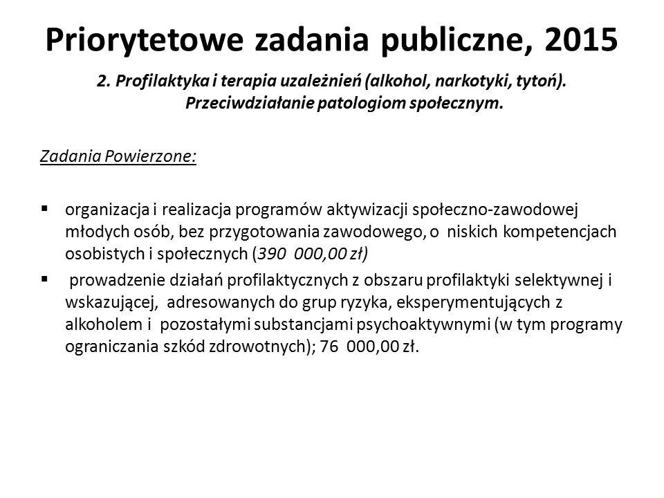 Priorytetowe zadania publiczne, 2015 2.