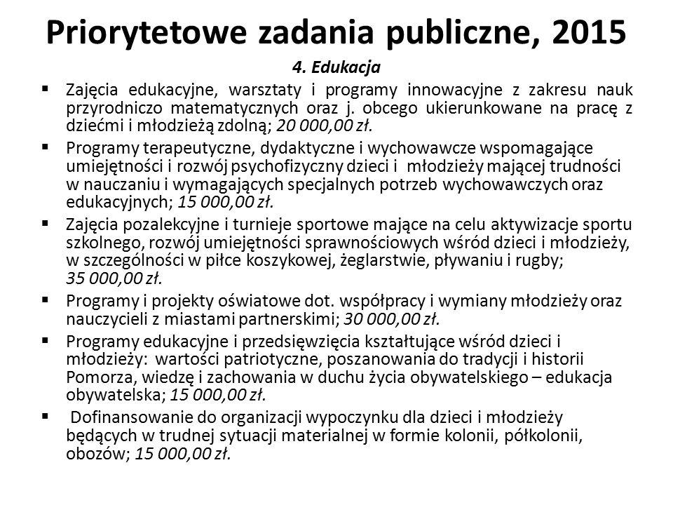 Priorytetowe zadania publiczne, 2015 4.