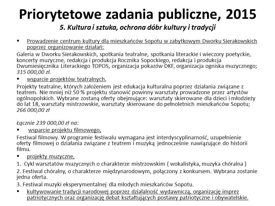 Priorytetowe zadania publiczne, 2015 5.