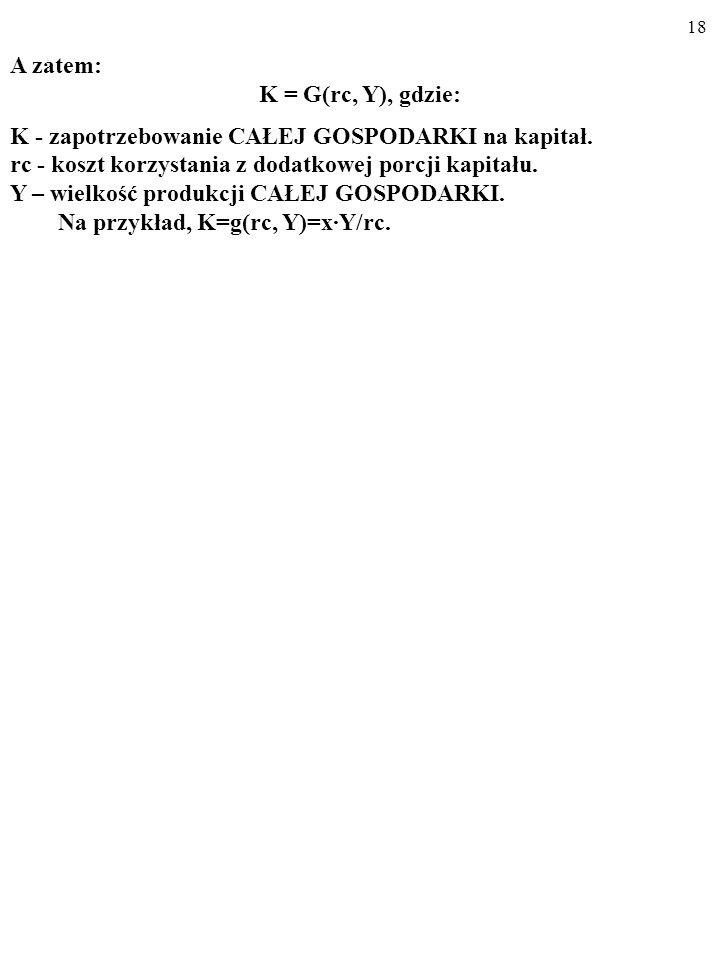 17 Y=A·K x ·L (1-x), Możemy teraz wyprowadzić funkcję popytu gospodarki na kapitał. Y =A·K x ·L (1-x), to: MP K =  Y/  K= =x·A·K (x-1) ·L (1-x) = =x