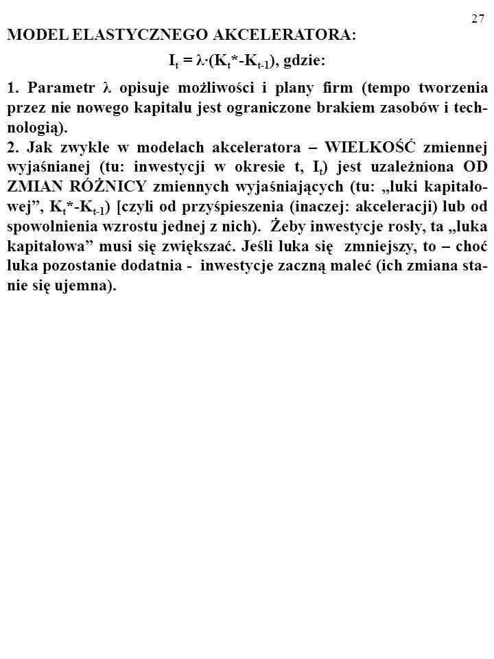 26 MODEL ELASTYCZNEGO AKCELERATORA: I t = λ·(K t *-K t-1 ), gdzie: 1. Parametr λ opisuje możliwości i plany firm (tempo tworzenia przez nie nowego kap