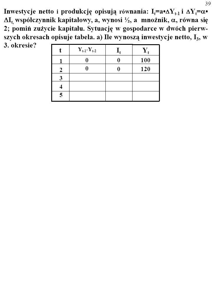 38 DYGRESJA CD. A zatem: I t =a  Y t-1 (1)  Y t =   I t (2) Kiedy  Y t-1 rośnie, I t też rośnie, tzn.  I t >0 [zob. równa- nie (1)]. Wzrost inwe