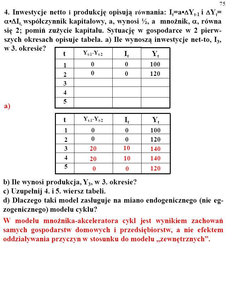 74 3. Produkcję w gospodarce opisuje funkcja: AK xL (1-x) ; x=0,3; Y=5 mld $; rc=0,12. a) Oblicz pożądaną wielkość zasobu kapitału w tej gospodarce. K
