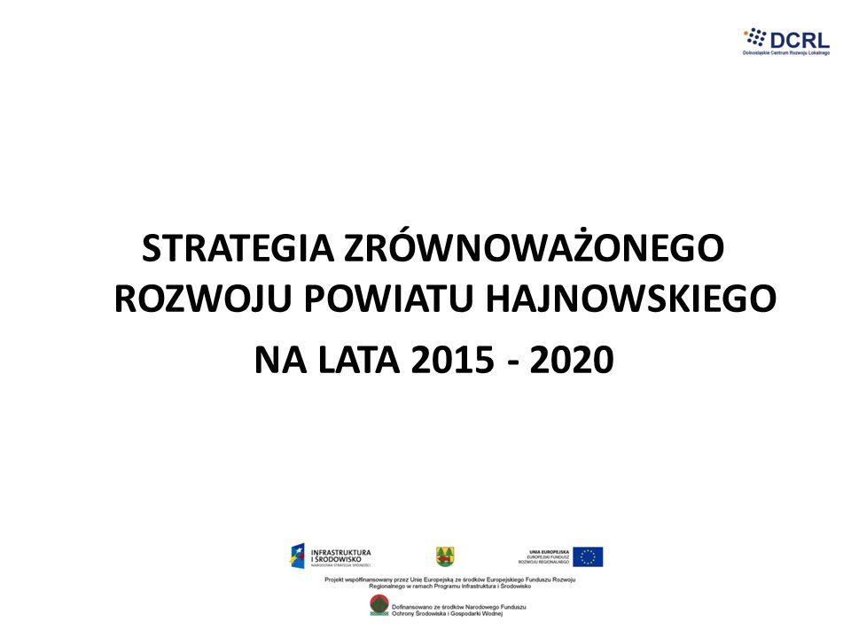 Możliwe źródła finansowania Fundacja Europejski Fundusz Rozwoju Wsi Polskiej, Fundacja FAPA, Polsko - Amerykańskiej Fundacji Wolności, środki przyznawane w ramach Podlaskiego pozarządowego funduszu mikrodotacji Regionalny Program Operacyjny Województwa Podlaskiego 2014-2020 PO Inteligentny Rozwój PO Wiedza Edukacja Rozwój PO Polska Wschodnia PO Polska Cyfrowa PO Infrastruktura i Środowisko PROW 2014-2020 Horyzont 2020 Inicjatywy i konkursy w ramach Narodowego Centrum Badań i Rozwoju program na rzecz konkurencyjności przedsiębiorstw oraz małych i średnich przedsiębiorstw (COSME) (2014-2020)