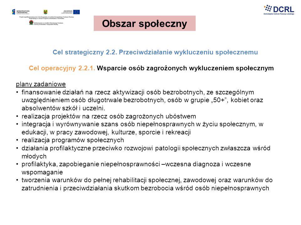 Obszar społeczny Cel strategiczny 2.2. Przeciwdziałanie wykluczeniu społecznemu Cel operacyjny 2.2.1. Wsparcie osób zagrożonych wykluczeniem społeczny