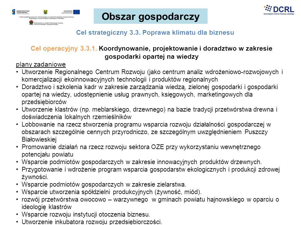 Obszar gospodarczy Cel strategiczny 3.3. Poprawa klimatu dla biznesu Cel operacyjny 3.3.1. Koordynowanie, projektowanie i doradztwo w zakresie gospoda