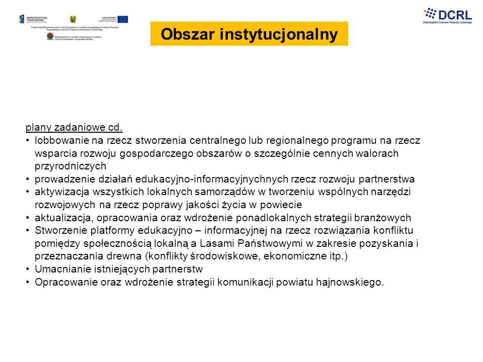 Obszar instytucjonalny plany zadaniowe cd. lobbowanie na rzecz stworzenia centralnego lub regionalnego programu na rzecz wsparcia rozwoju gospodarczeg