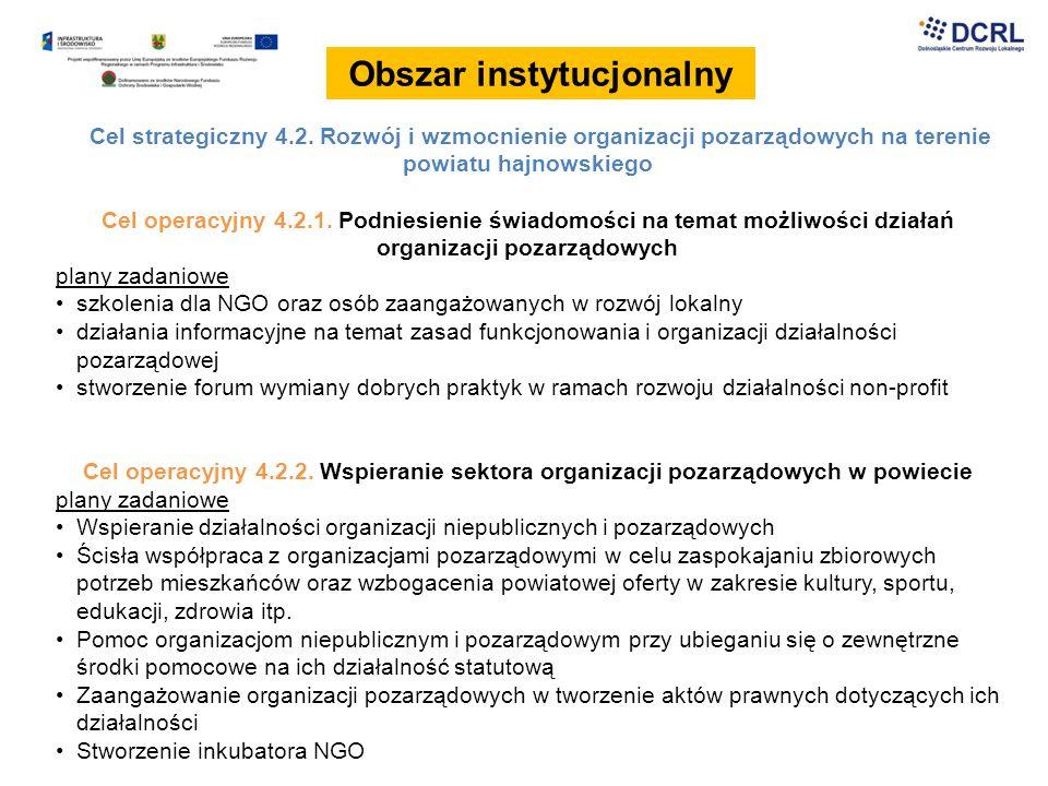 Obszar instytucjonalny Cel strategiczny 4.2. Rozwój i wzmocnienie organizacji pozarządowych na terenie powiatu hajnowskiego Cel operacyjny 4.2.1. Podn