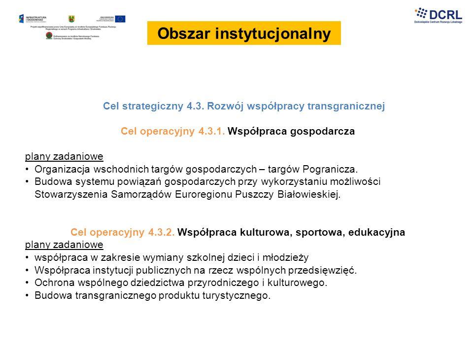 Obszar instytucjonalny Cel strategiczny 4.3. Rozwój współpracy transgranicznej Cel operacyjny 4.3.1. Współpraca gospodarcza plany zadaniowe Organizacj