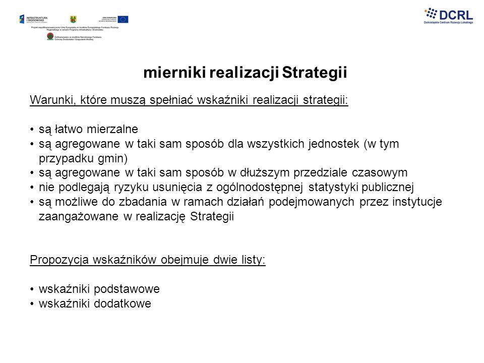 mierniki realizacji Strategii Warunki, które muszą spełniać wskaźniki realizacji strategii: są łatwo mierzalne są agregowane w taki sam sposób dla wsz