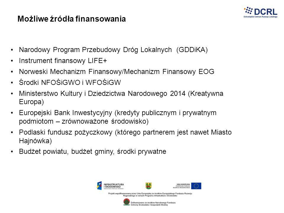 Możliwe źródła finansowania Narodowy Program Przebudowy Dróg Lokalnych (GDDiKA) Instrument finansowy LIFE+ Norweski Mechanizm Finansowy/Mechanizm Fina