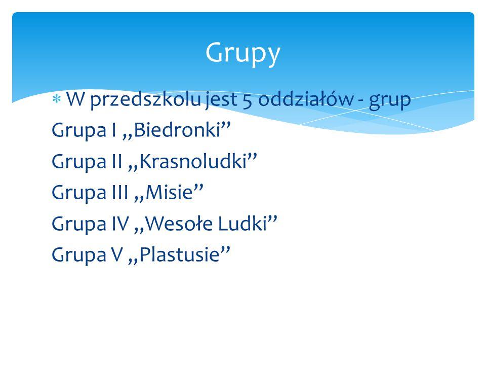 """ W przedszkolu jest 5 oddziałów - grup Grupa I """"Biedronki Grupa II """"Krasnoludki Grupa III """"Misie Grupa IV """"Wesołe Ludki Grupa V """"Plastusie Grupy"""