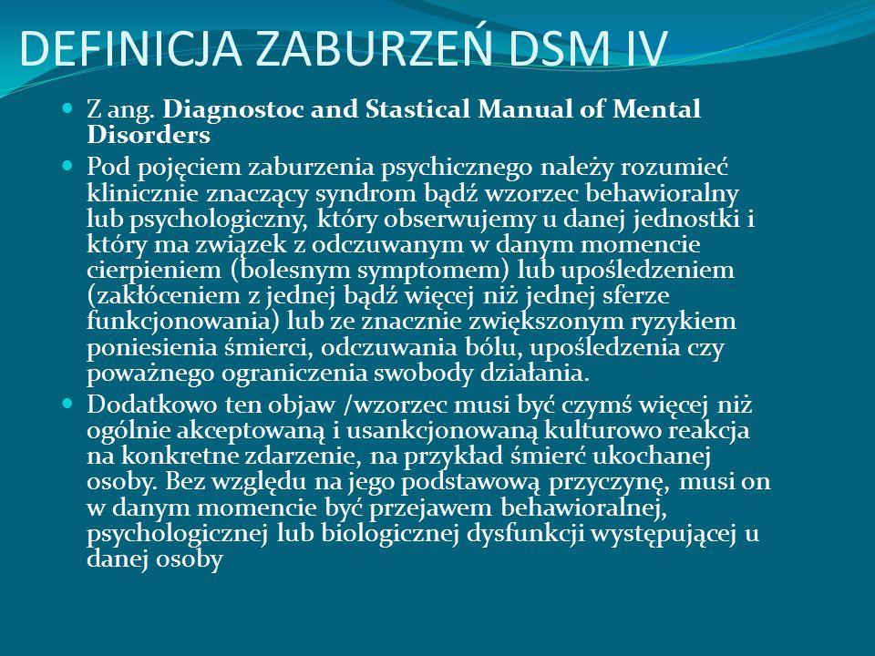 Klasyfikacja autyzmu: Ang.DSM-III (Diagnostic and Statistical Manual of Mental Disorders ), Opracowana z inicjatywy Amerykańskiego Towarzystwa Psychia