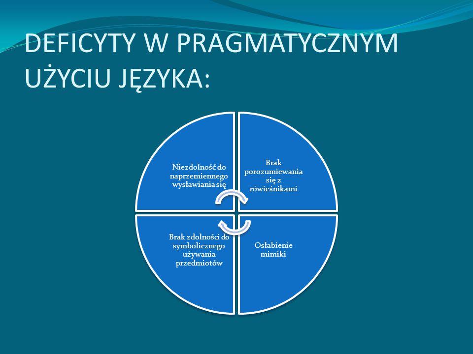 WIELOLETNIE OGRANICZENIA słownego aktu – Sygnał - reakcja: Jakościowe deficyty językowe: echolalia, Echolalia bezpośrednia (e. natychmiastowa) Echolal